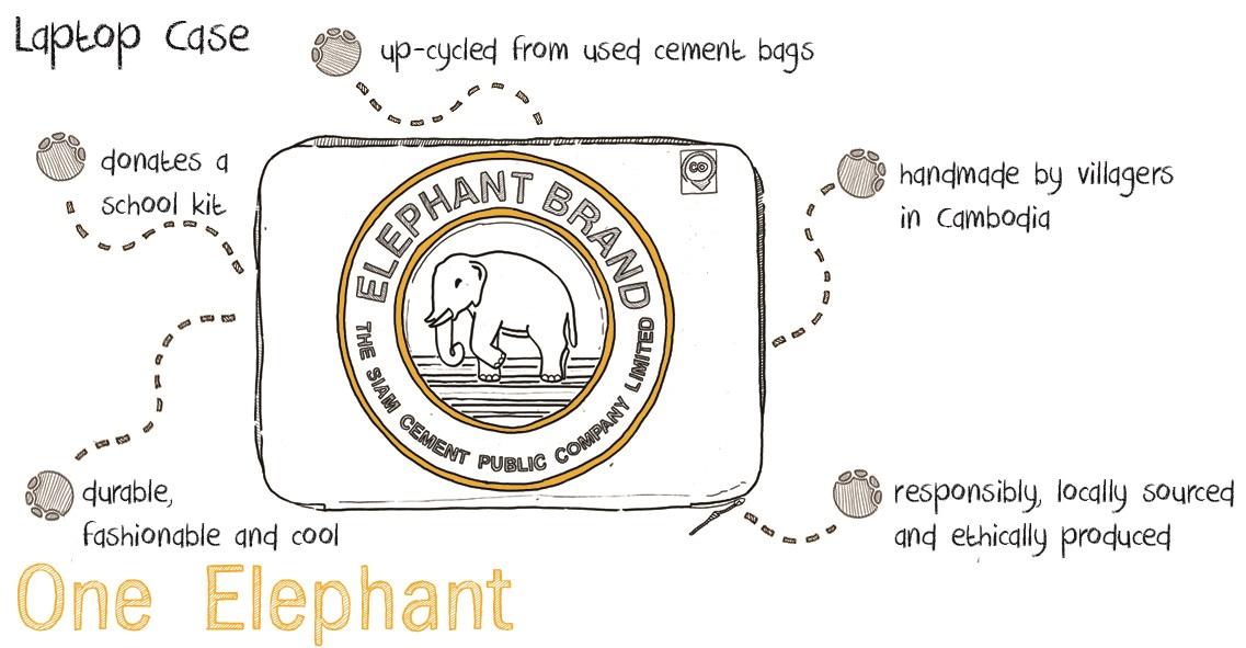 Elephant Branded-One Elephant-One Impact